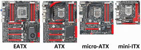 How To Choose A Motherboard: Types Of Motherboards