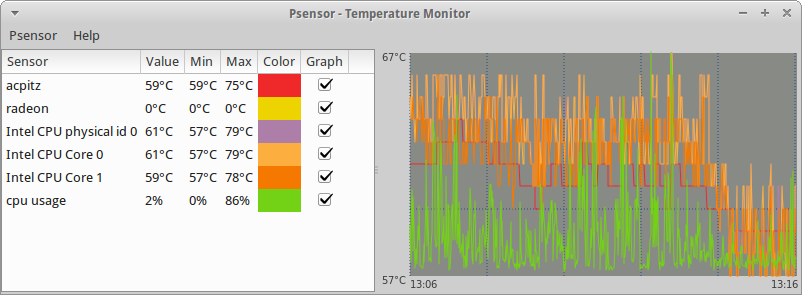 Ways to lower your GPU temps